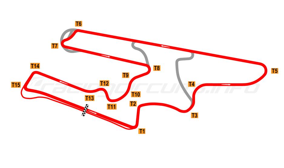 SBK preview GP Argentina 2018 circuito motul argentina