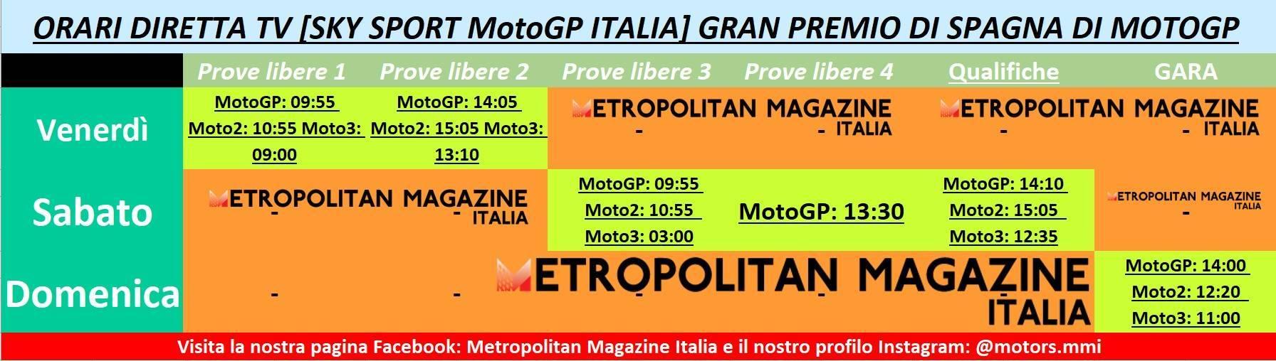 Orari GP Spagna MotoGP 2018 sky sport motogp
