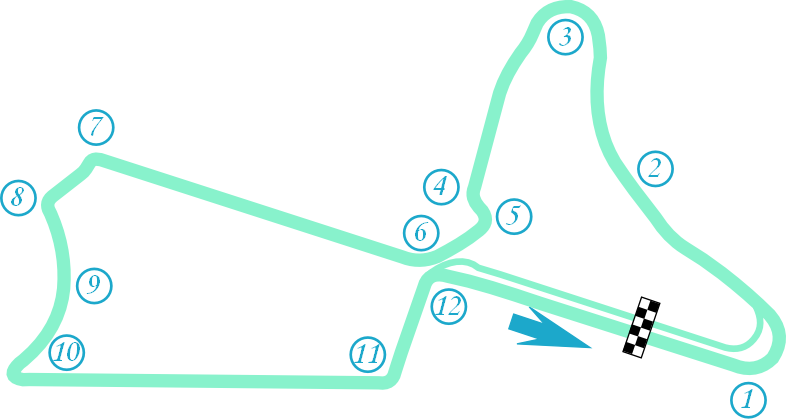 Layout tracciato anteprima ePrix Marrakech 2019