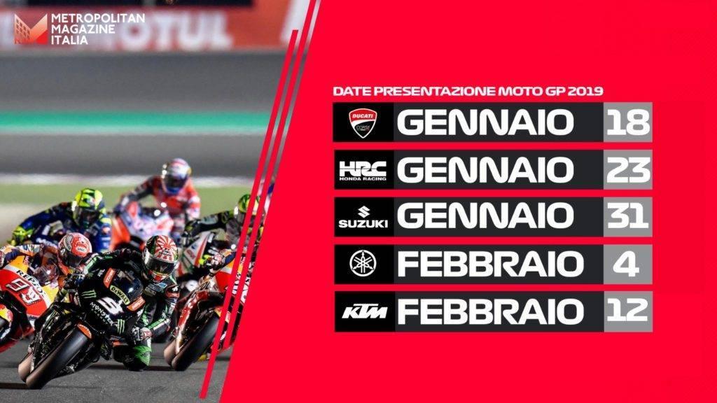 MotoGP presentazione