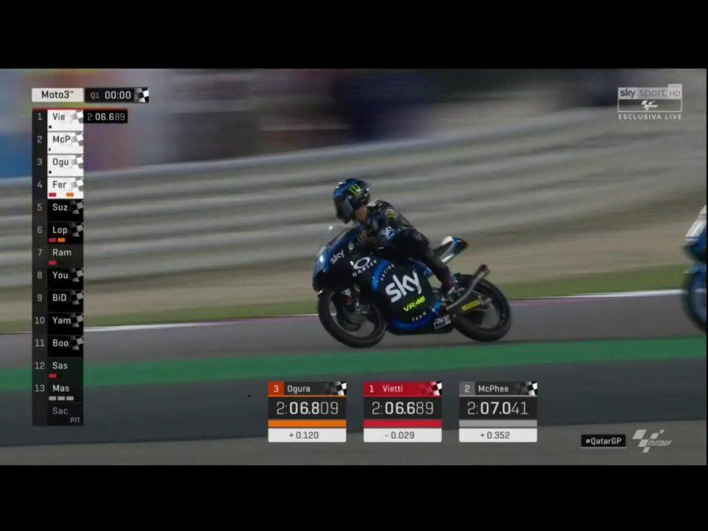 Moto3 qualifiche GP Qatar 2019